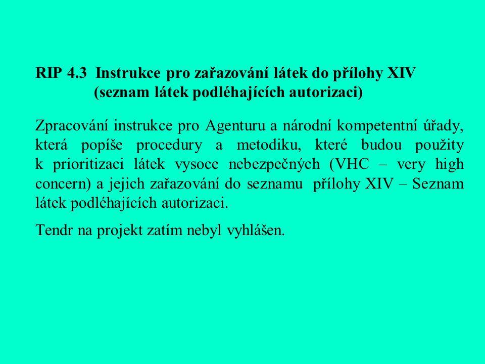 RIP 4.3 Instrukce pro zařazování látek do přílohy XIV (seznam látek podléhajících autorizaci) Zpracování instrukce pro Agenturu a národní kompetentní úřady, která popíše procedury a metodiku, které budou použity k prioritizaci látek vysoce nebezpečných (VHC – very high concern) a jejich zařazování do seznamu přílohy XIV – Seznam látek podléhajících autorizaci.