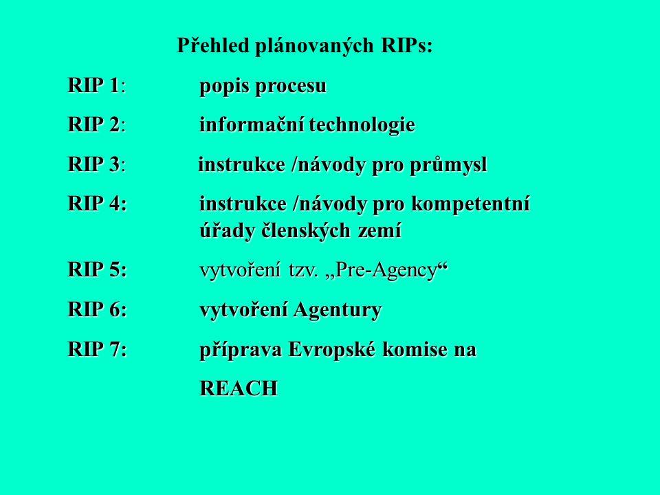 Přehled plánovaných RIPs: RIP 1:popis procesu RIP 2:informační technologie RIP 3:instrukce /návody pro průmysl RIP 3: instrukce /návody pro průmysl RIP 4:instrukce /návody pro kompetentní úřady členských zemí RIP 5:vytvoření tzv.