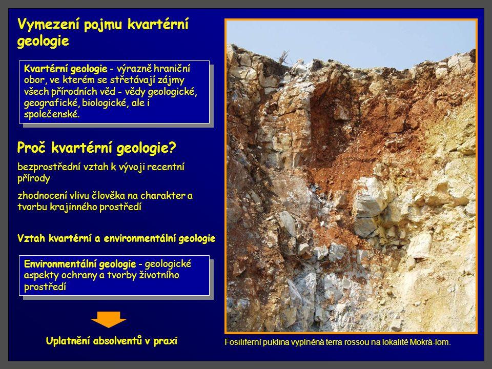zásadní význam pro členění kvartéru, přechod pliocén- pleistocén v oblasti obcí Tegelen a Reuver HOLANDSKO vých.