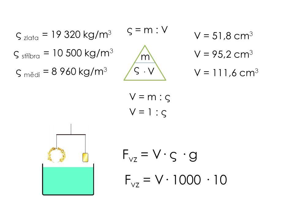 ς zlata = 19 320 kg/m 3 ς stříbra = 10 500 kg/m 3 ς mědi = 8 960 kg/m 3 ς = m : V ς V m · V = m : ς V = 51,8 cm 3 V = 1 : ς V = 95,2 cm 3 V = 111,6 cm 3 F vz = V· ς · g F vz = V· 1000 · 10