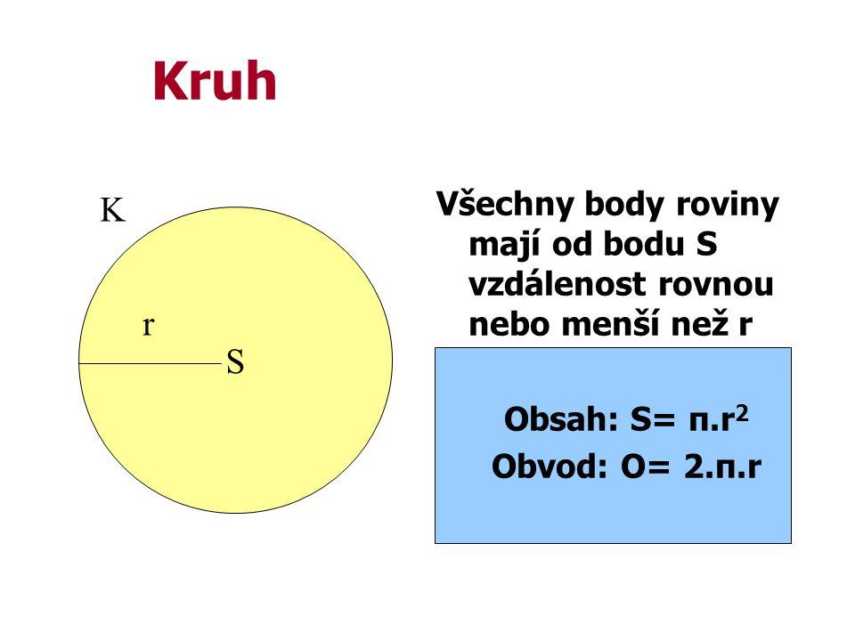 Kruh Všechny body roviny mají od bodu S vzdálenost rovnou nebo menší než r Obsah: S= π.r 2 Obvod: O= 2.π.r S r K