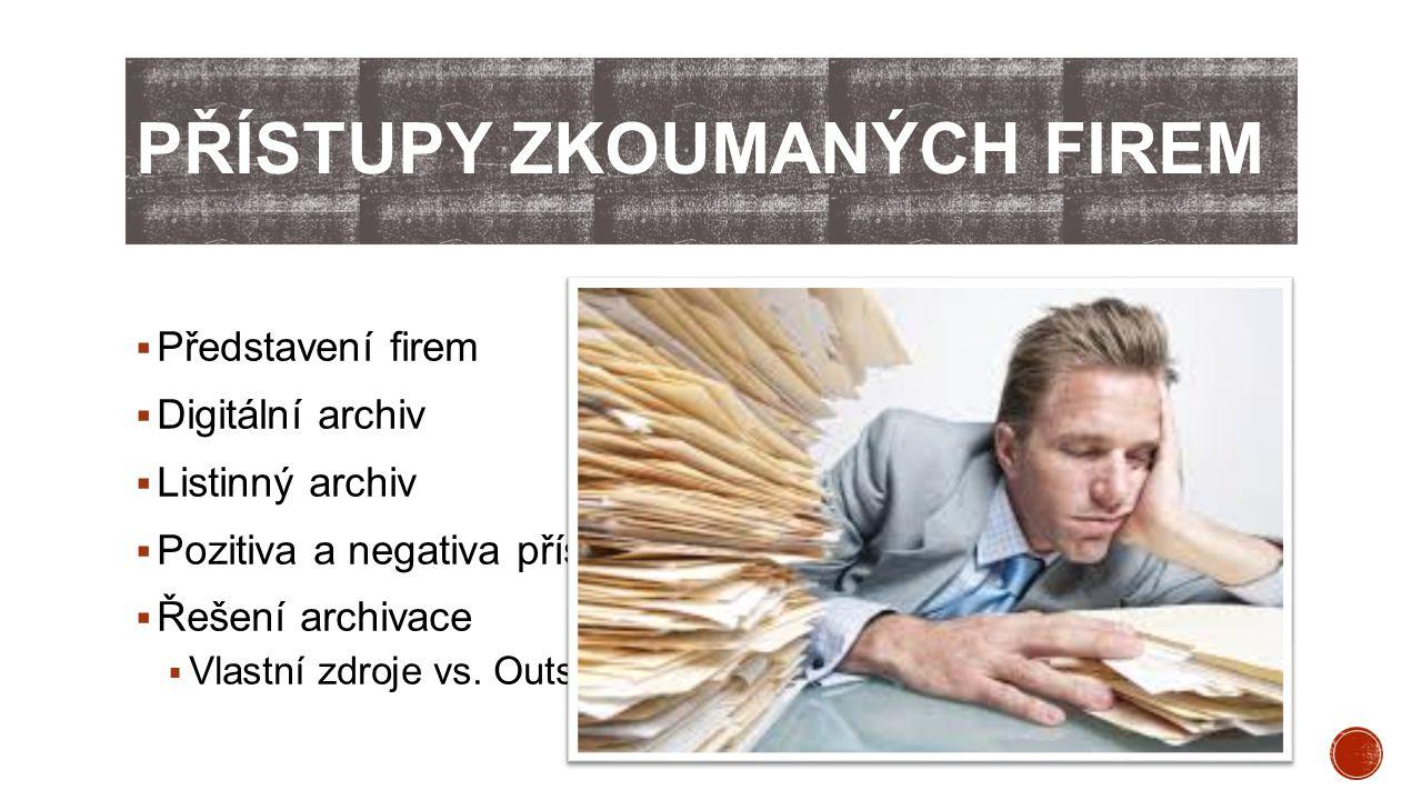  Představení firem  Digitální archiv  Listinný archiv  Pozitiva a negativa přístupů  Řešení archivace  Vlastní zdroje vs. Outsoursing