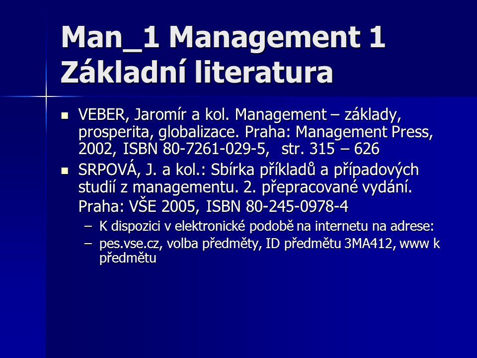 Probíraná témata Management změny Management změny Prosperita organizace Prosperita organizace Strategický management Strategický management Podnikatelský plán Podnikatelský plán Restrukturalizace a revitalizace Restrukturalizace a revitalizace Projektové řízení Projektové řízení