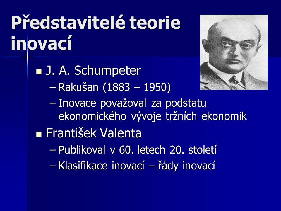 Představitelé teorie inovací J. A. Schumpeter J. A. Schumpeter –Rakušan (1883 – 1950) –Inovace považoval za podstatu ekonomického vývoje tržních ekono
