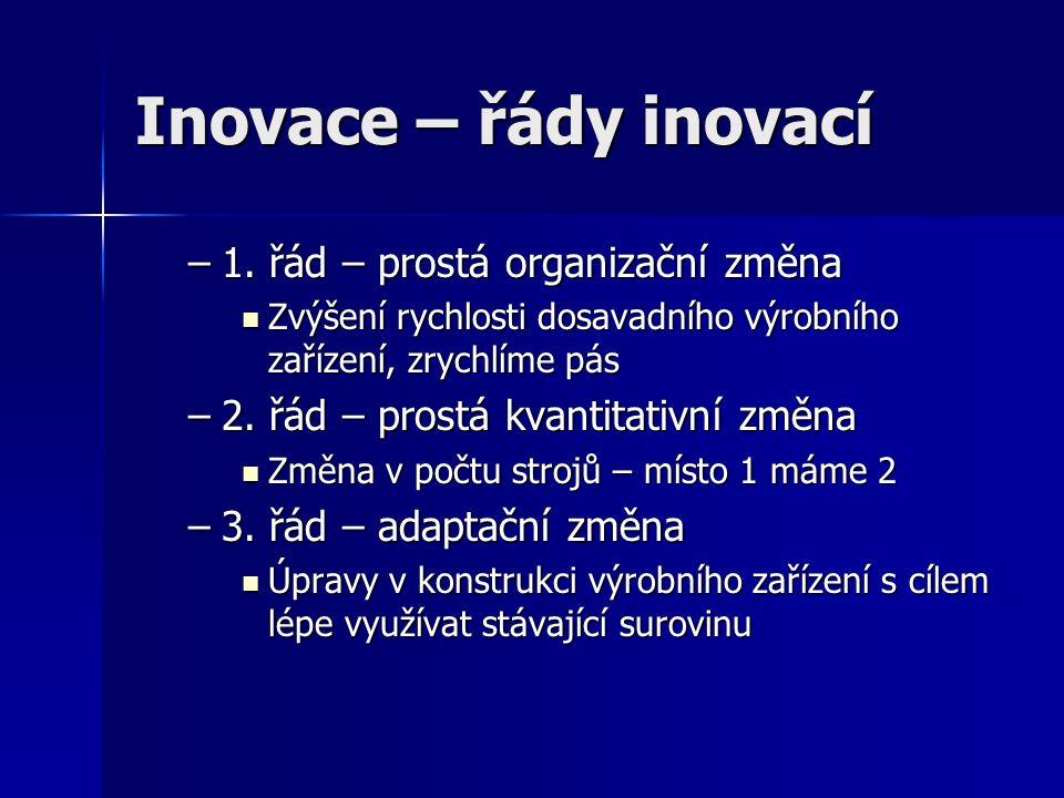 Inovace – řády inovací –1. řád – prostá organizační změna Zvýšení rychlosti dosavadního výrobního zařízení, zrychlíme pás Zvýšení rychlosti dosavadníh