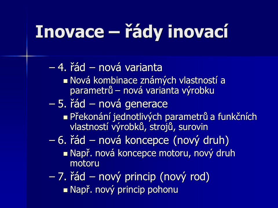 Inovace – řády inovací –4. řád – nová varianta Nová kombinace známých vlastností a parametrů – nová varianta výrobku Nová kombinace známých vlastností