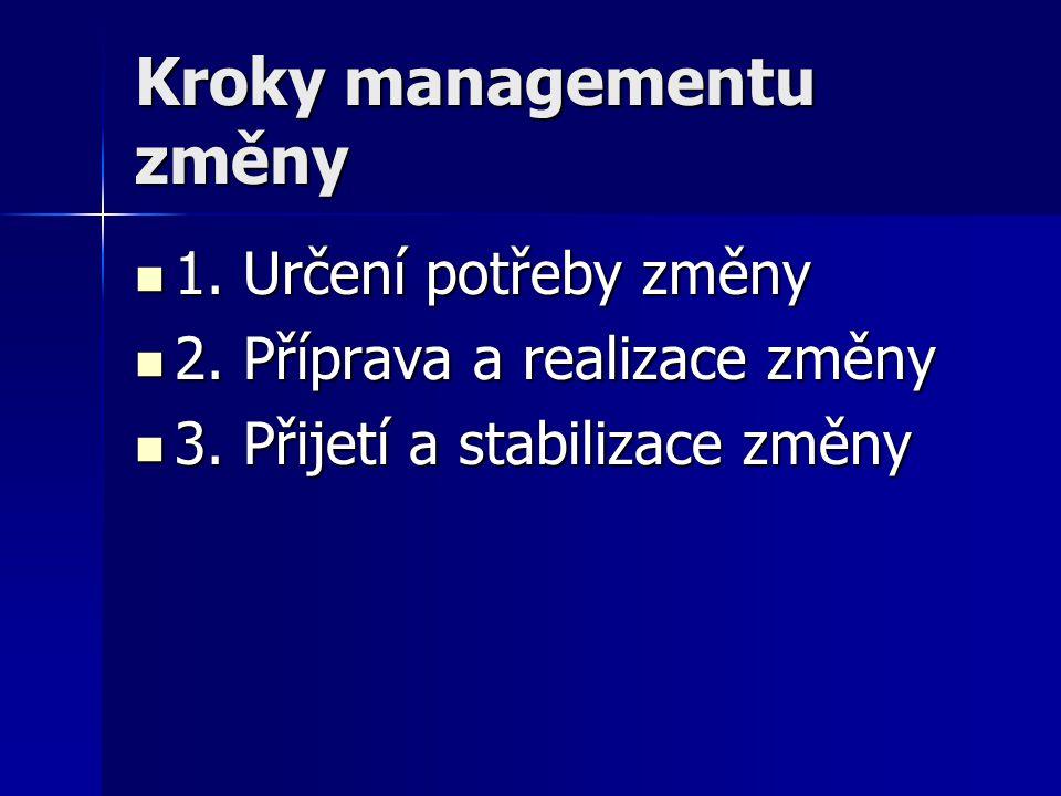 Kroky managementu změny 1. Určení potřeby změny 1. Určení potřeby změny 2. Příprava a realizace změny 2. Příprava a realizace změny 3. Přijetí a stabi
