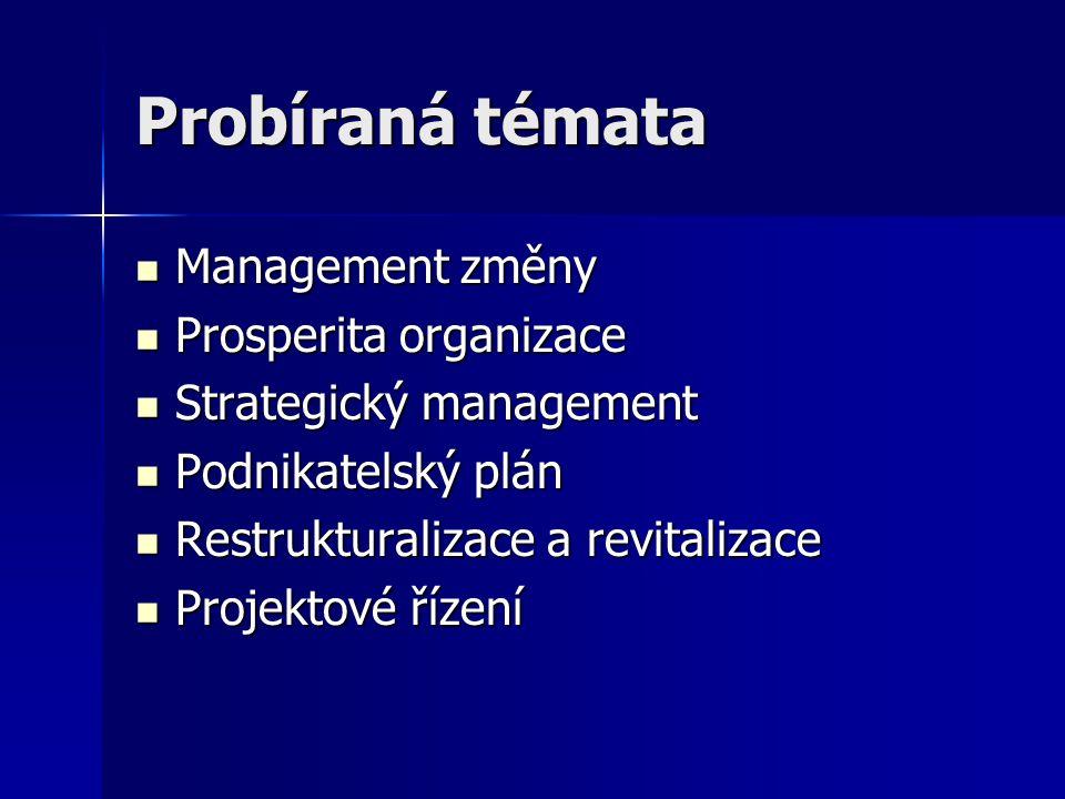 Probíraná témata Management změny Management změny Prosperita organizace Prosperita organizace Strategický management Strategický management Podnikate