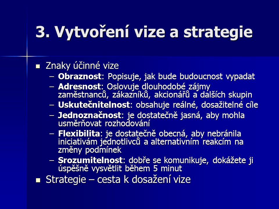 3. Vytvoření vize a strategie Znaky účinné vize Znaky účinné vize –Obraznost: Popisuje, jak bude budoucnost vypadat –Adresnost: Oslovuje dlouhodobé zá