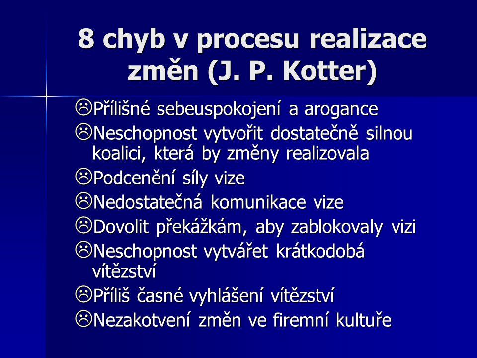 8 chyb v procesu realizace změn (J. P. Kotter)  Přílišné sebeuspokojení a arogance  Neschopnost vytvořit dostatečně silnou koalici, která by změny r