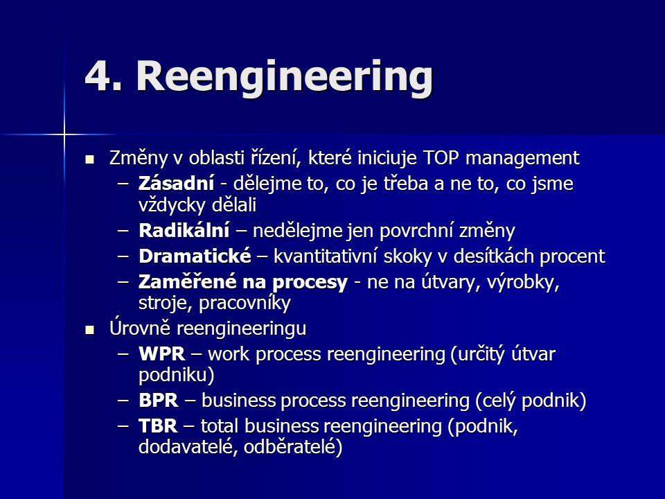 4. Reengineering Změny v oblasti řízení, které iniciuje TOP management Změny v oblasti řízení, které iniciuje TOP management –Zásadní - dělejme to, co