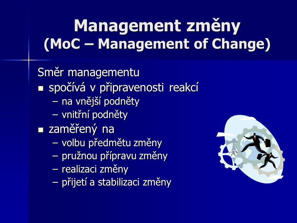 Management změny (MoC – Management of Change) Směr managementu spočívá v připravenosti reakcí –n–n–n–na vnější podněty –v–v–v–vnitřní podněty zaměřený