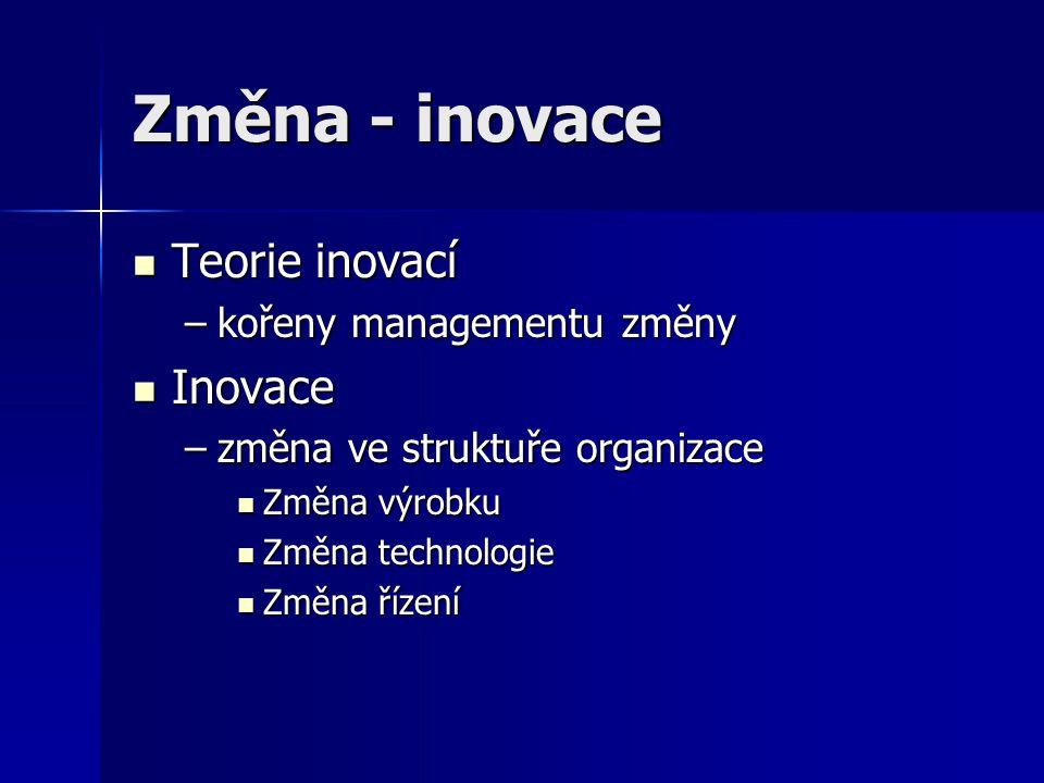 Změna - inovace Teorie inovací Teorie inovací –kořeny managementu změny Inovace Inovace –změna ve struktuře organizace Změna výrobku Změna výrobku Změ
