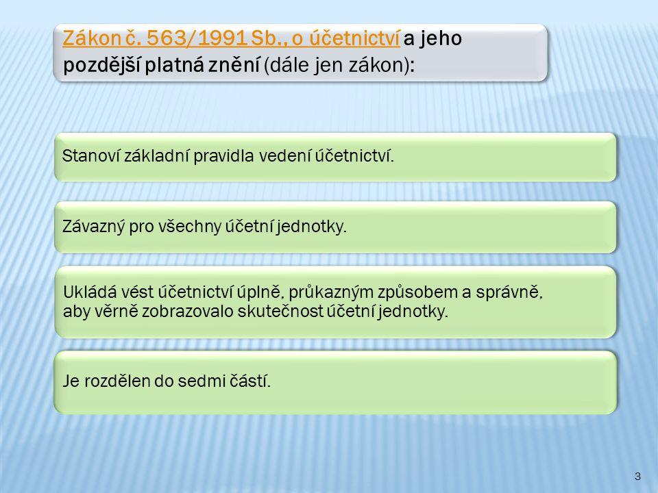 Zákon č. 563/1991 Sb., o účetnictvíZákon č.