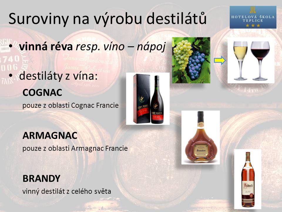 Suroviny na výrobu destilátů vinná réva resp. víno – nápoj destiláty z vína: COGNAC pouze z oblasti Cognac Francie ARMAGNAC pouze z oblasti Armagnac F