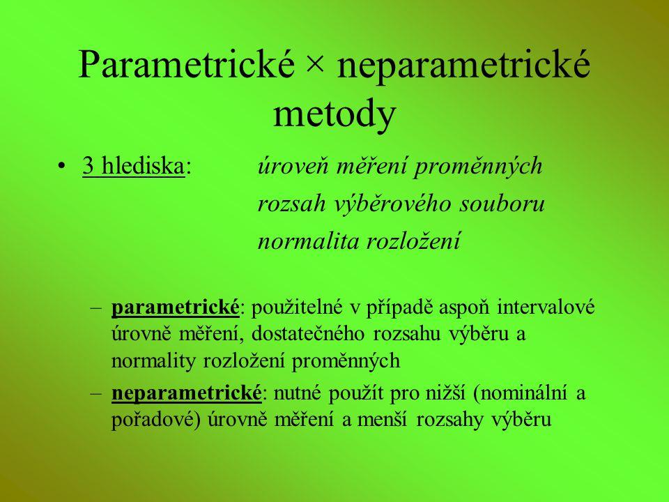 Parametrické × neparametrické metody 3 hlediska: úroveň měření proměnných rozsah výběrového souboru normalita rozložení –parametrické: použitelné v př