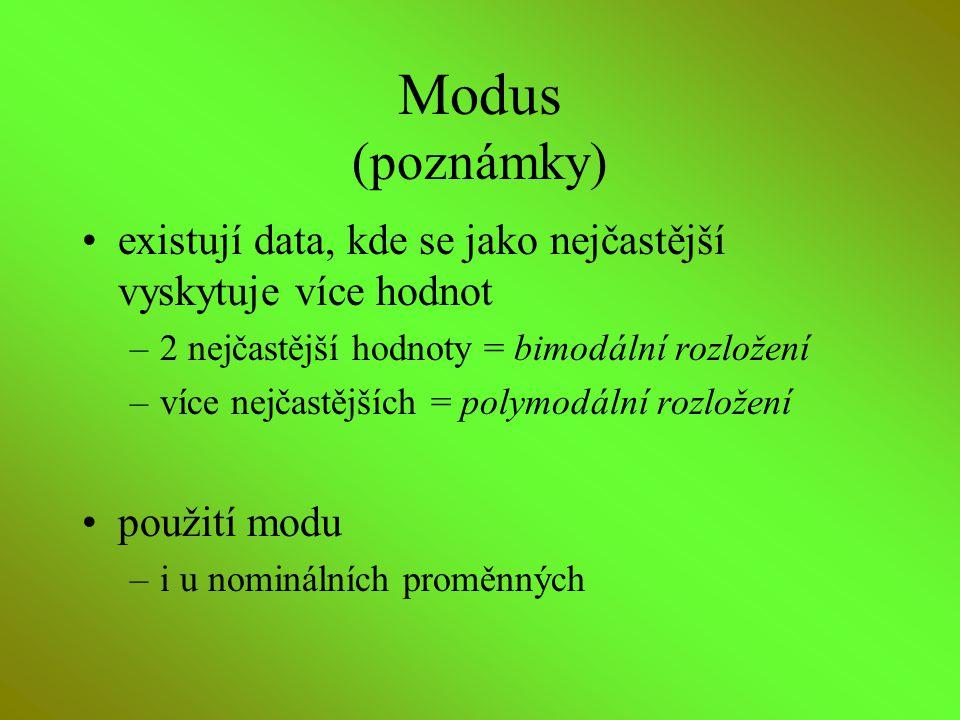 Modus (poznámky) existují data, kde se jako nejčastější vyskytuje více hodnot –2 nejčastější hodnoty = bimodální rozložení –více nejčastějších = polym