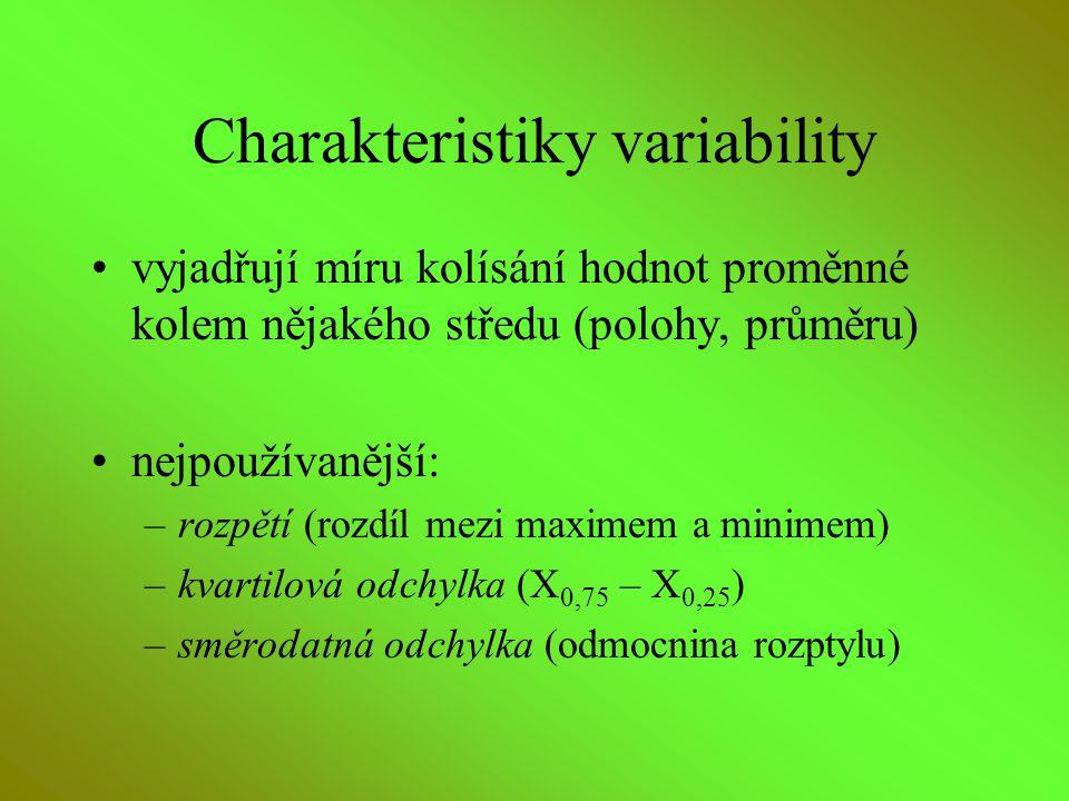 Charakteristiky variability vyjadřují míru kolísání hodnot proměnné kolem nějakého středu (polohy, průměru) nejpoužívanější: –rozpětí (rozdíl mezi max