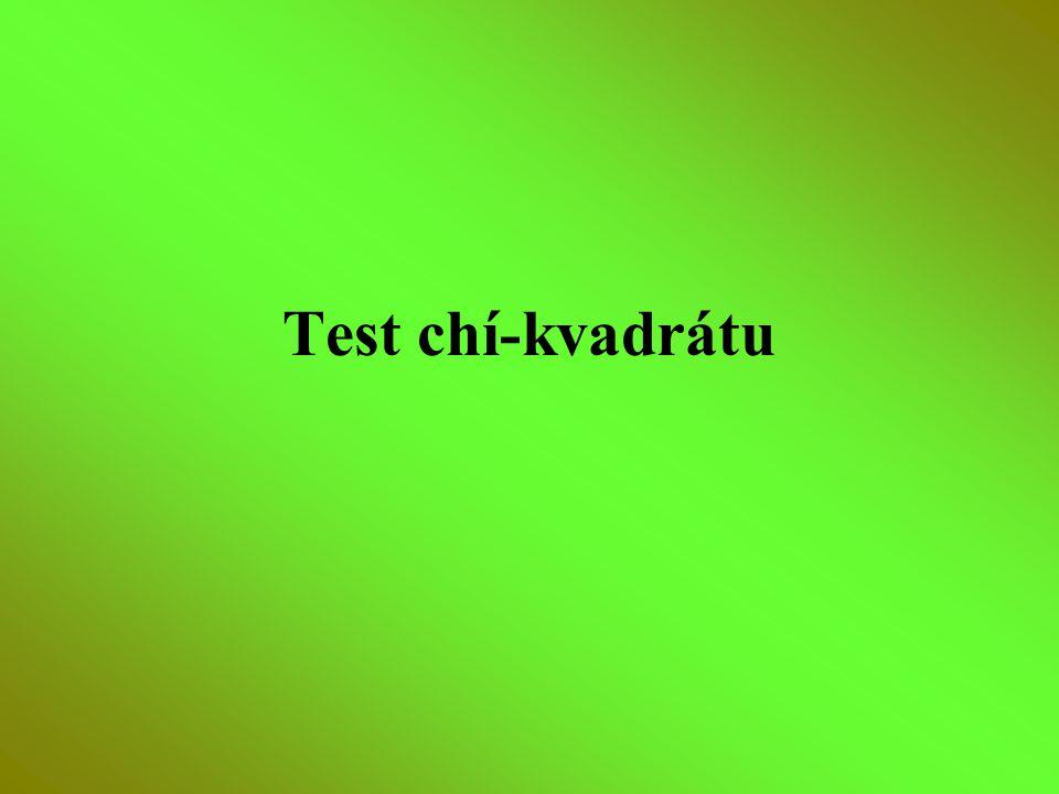 Test chí-kvadrátu