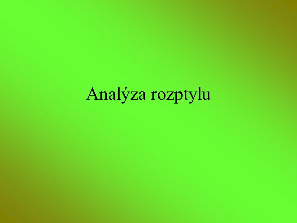 Analýza rozptylu