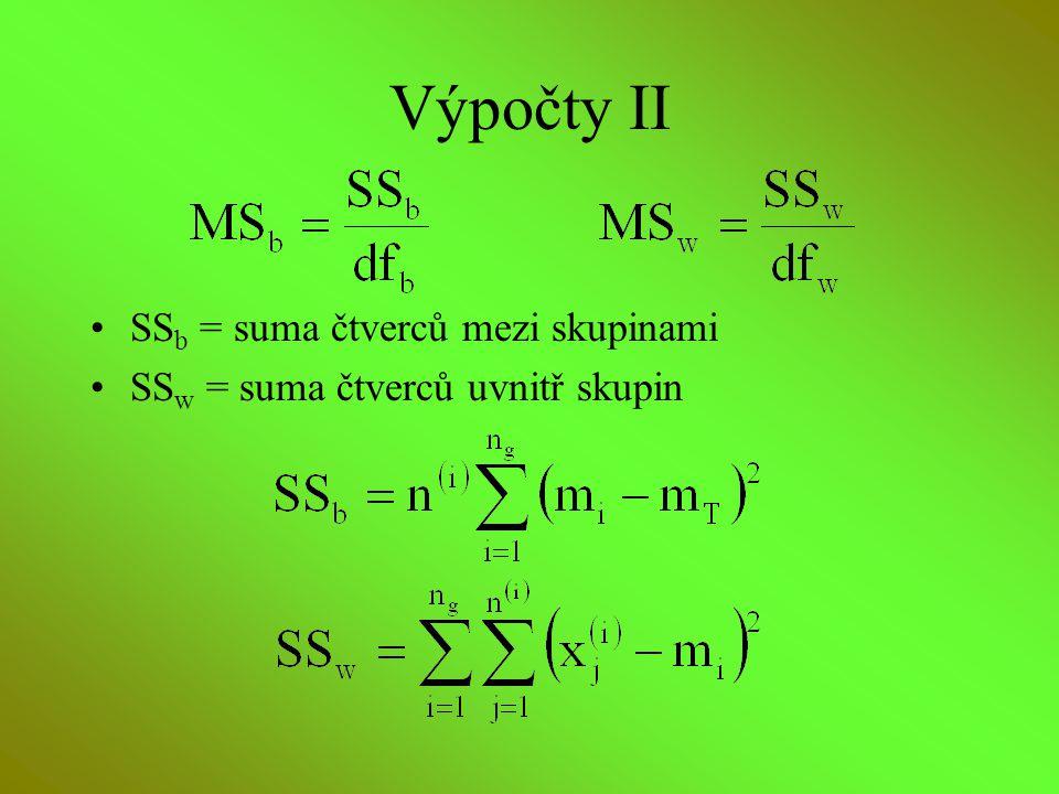 Výpočty II SS b = suma čtverců mezi skupinami SS w = suma čtverců uvnitř skupin
