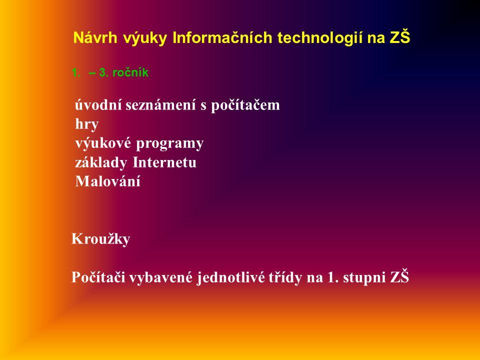 Návrh výuky Informačních technologií na ZŠ 1.– 3.