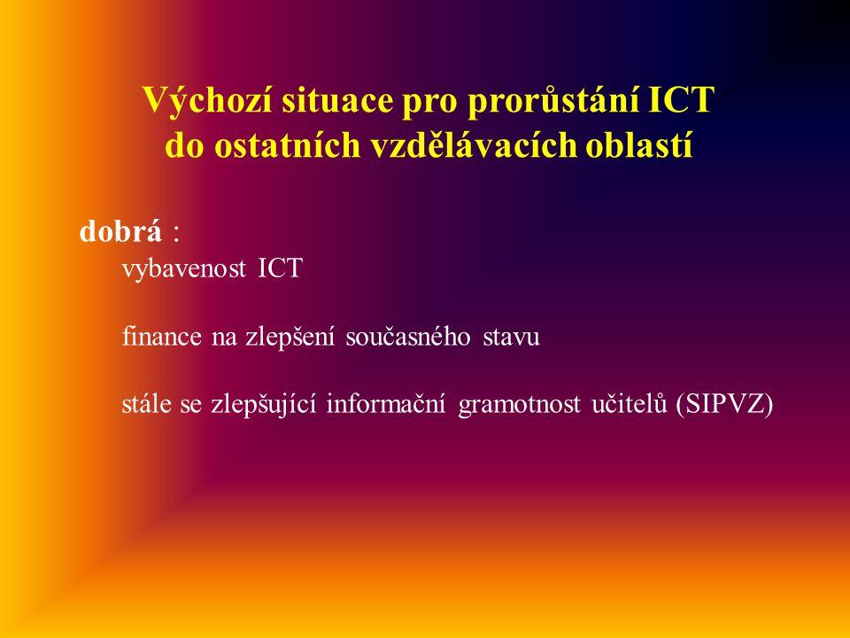 Výchozí situace pro prorůstání ICT do ostatních vzdělávacích oblastí dobrá : vybavenost ICT finance na zlepšení současného stavu stále se zlepšující informační gramotnost učitelů (SIPVZ)