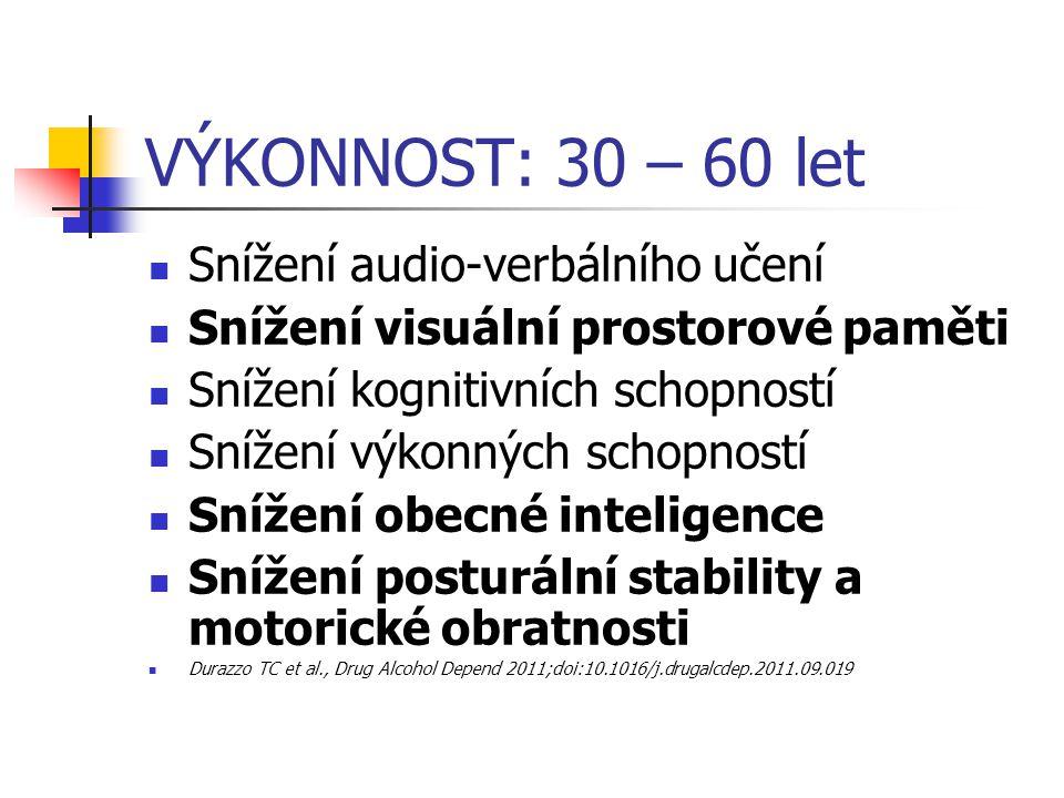 VÝKONNOST: 30 – 60 let Snížení audio-verbálního učení Snížení visuální prostorové paměti Snížení kognitivních schopností Snížení výkonných schopností