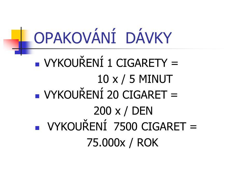 OPAKOVÁNÍ DÁVKY VYKOUŘENÍ 1 CIGARETY = 10 x / 5 MINUT VYKOUŘENÍ 20 CIGARET = 200 x / DEN VYKOUŘENÍ 7500 CIGARET = 75.000x / ROK