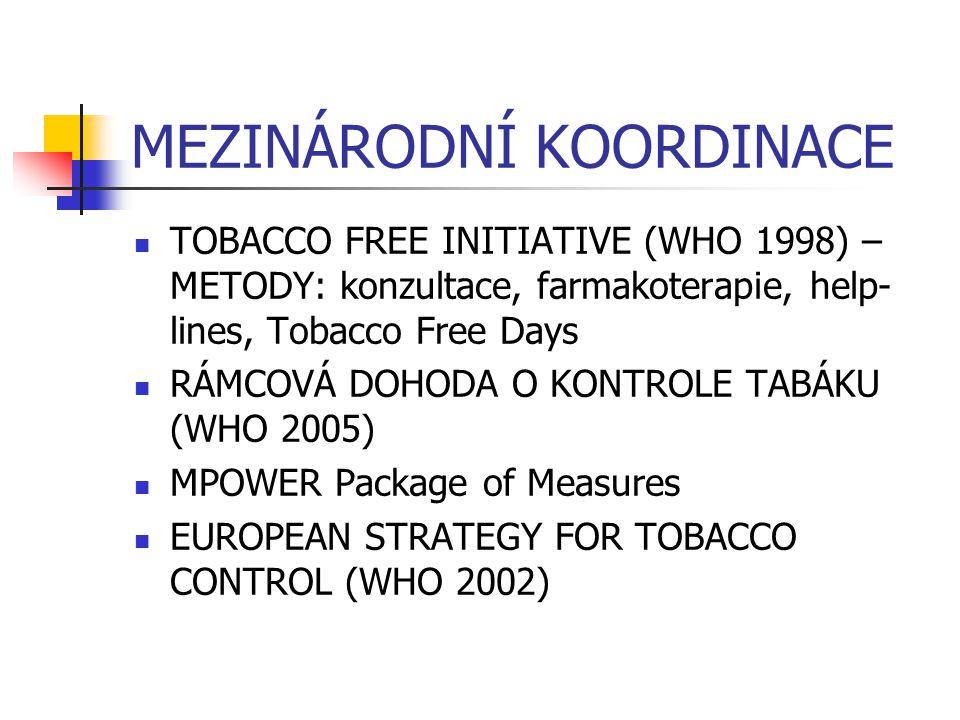 MEZINÁRODNÍ KOORDINACE TOBACCO FREE INITIATIVE (WHO 1998) – METODY: konzultace, farmakoterapie, help- lines, Tobacco Free Days RÁMCOVÁ DOHODA O KONTRO