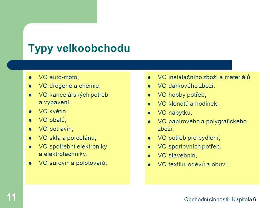 Obchodní činnosti - Kapitola 6 11 Typy velkoobchodu VO auto-moto, VO drogerie a chemie, VO kancelářských potřeb a vybavení, VO květin, VO obalů, VO po