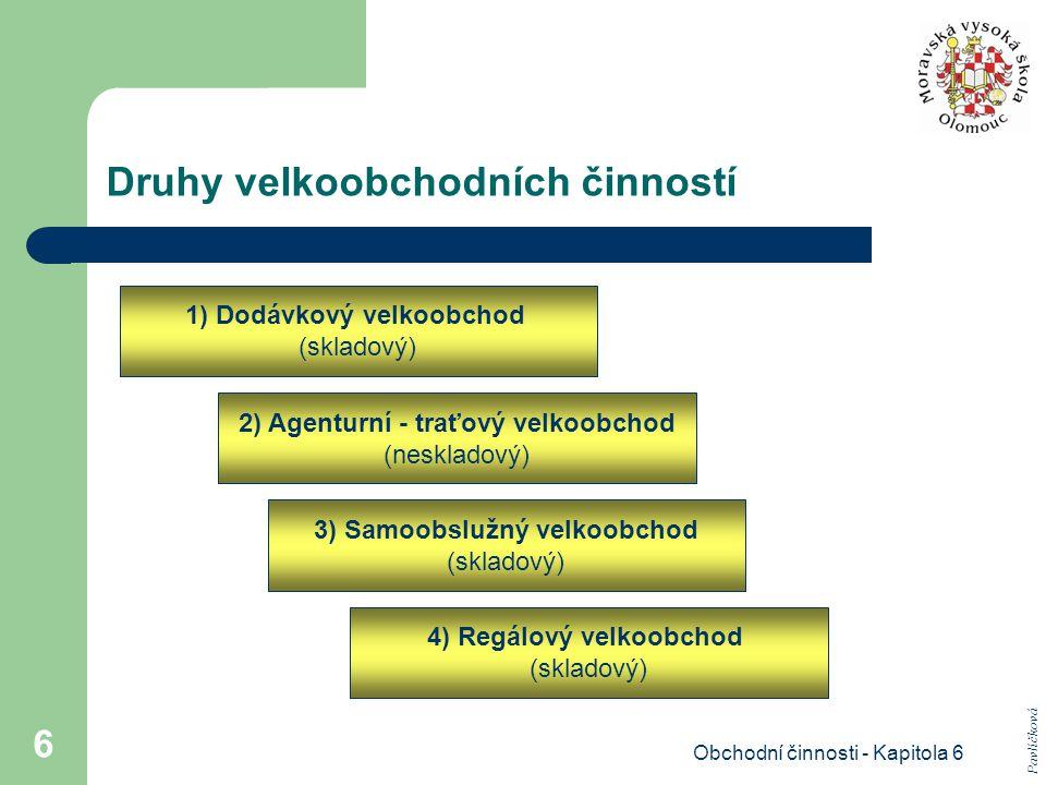Obchodní činnosti - Kapitola 6 6 Druhy velkoobchodních činností Pavlíčková 2) Agenturní - traťový velkoobchod (neskladový) 1) Dodávkový velkoobchod (s