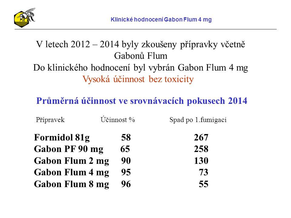 Klinické hodnocení Gabon Flum 4 mg Průměrná účinnost ve srovnávacích pokusech 2014 Přípravek Účinnost % Spad po 1.fumigaci Formidol 81g 58 267 Gabon P