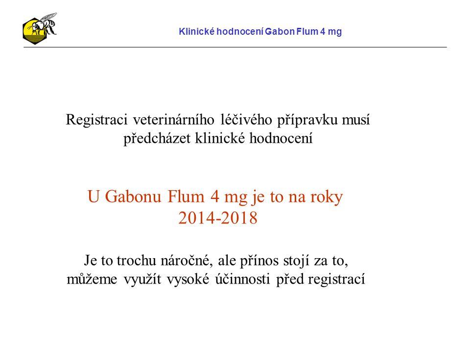 Klinické hodnocení Gabon Flum 4 mg Problematika pyrethroidů (Fluvalinát, acrinathrin, flumethrin) Fluvalinát a acrinathrin ztrácejí účinnost především v důsledku nedodržování metodiky aplikace proužků s dlouhodobým účinkem, PA-92,PF-90 Proto se ověřuje další pyrethroid flumethrin ve formě proužku s dlouhodobým účinkem - Gabonu podstatnou výhodou gabonů v porovnání s kyselinou mravenčí je jednoduchost a bezpečnost aplikace Nikdo neví, jak bude flumethrin dlouho působit To bude záležet na také na dodržování metodiky aplikace