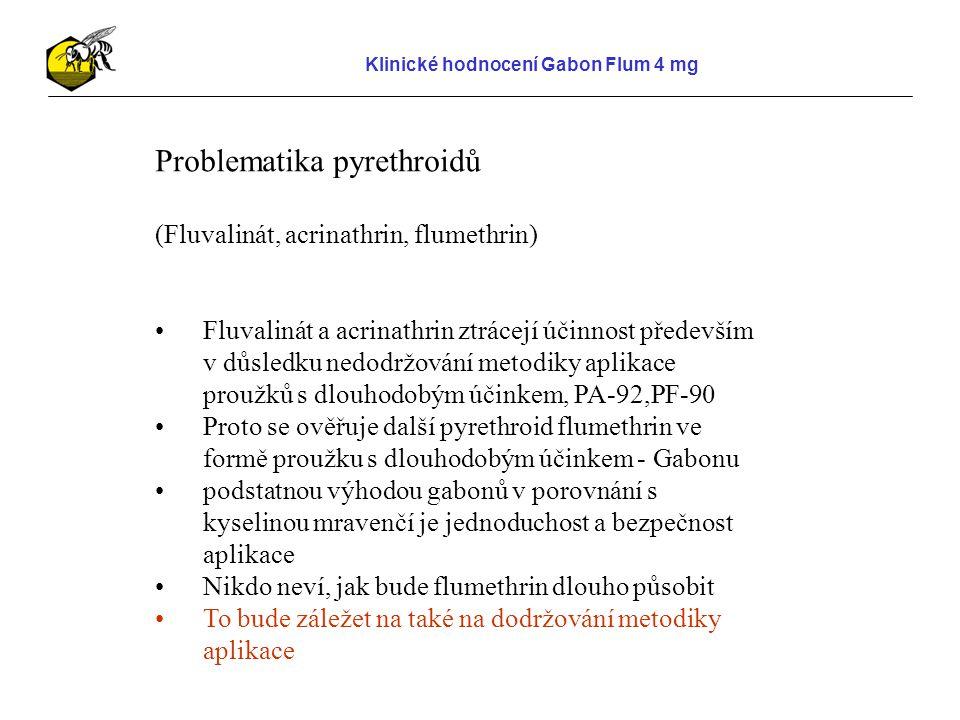 Klinické hodnocení Gabon Flum 4 mg Problematika pyrethroidů (Fluvalinát, acrinathrin, flumethrin) Fluvalinát a acrinathrin ztrácejí účinnost především