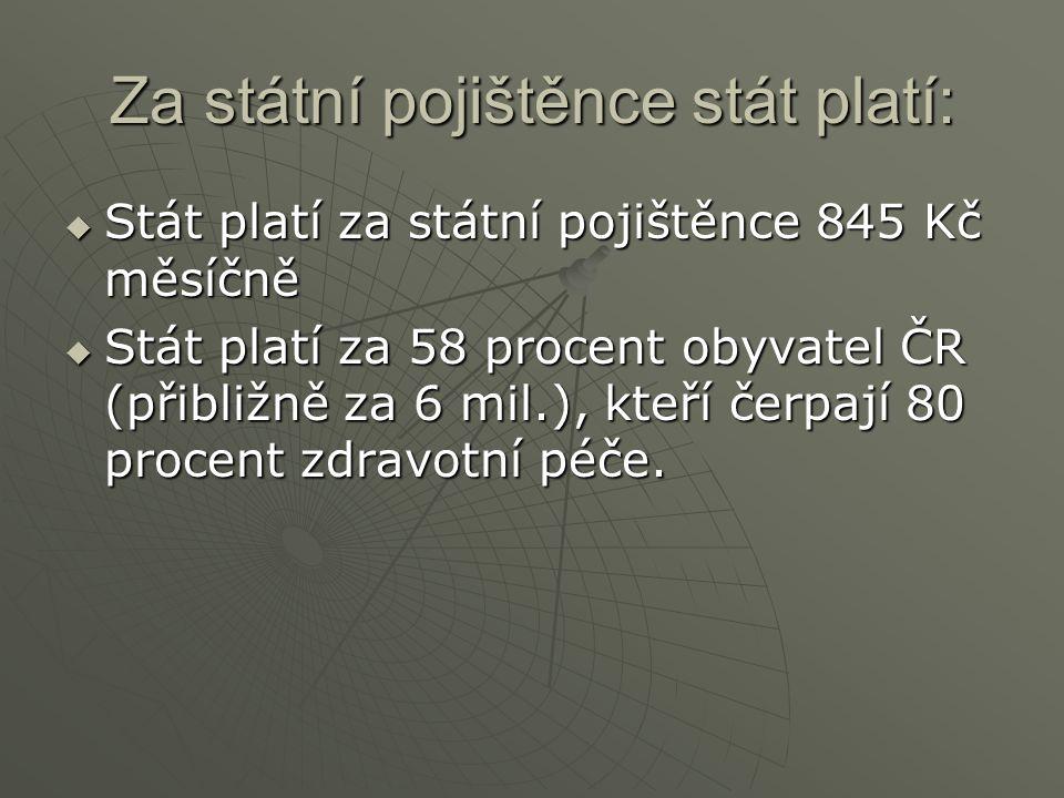 Za státní pojištěnce stát platí:  Stát platí za státní pojištěnce 845 Kč měsíčně  Stát platí za 58 procent obyvatel ČR (přibližně za 6 mil.), kteří čerpají 80 procent zdravotní péče.