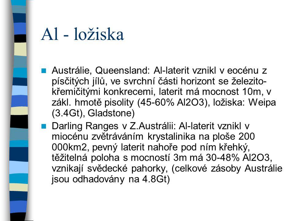Al - ložiska Austrálie, Queensland: Al-laterit vznikl v eocénu z písčitých jílů, ve svrchní části horizont se železito- křemičitými konkrecemi, lateri