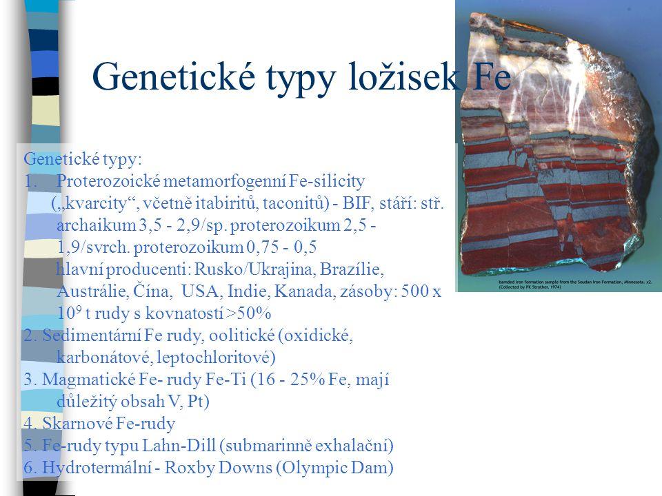 """Genetické typy ložisek Fe Genetické typy: 1.Proterozoické metamorfogenní Fe-silicity (""""kvarcity"""", včetně itabiritů, taconitů) - BIF, stáří: stř. archa"""