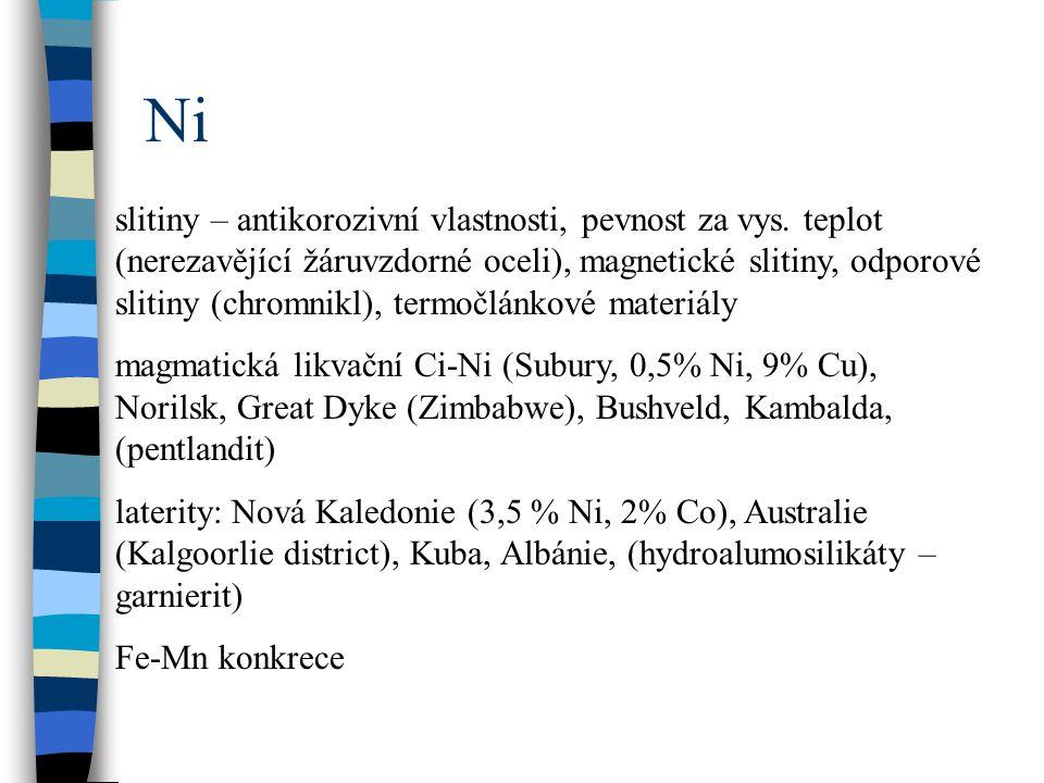 Ti 95% spotřeby na bílý pigment TiO2 rutil, ilmenit – rýžoviska: Florida, Natal coast J.Afrika, Queensland (Australie), Sierra Leone – fluviální rýžoviska, magmatická – anortosity (Norsko, Kanada, lekoxen 95% spotřeby na bílý pigment TiO2 slitiny – lehké, letecký průmysl,