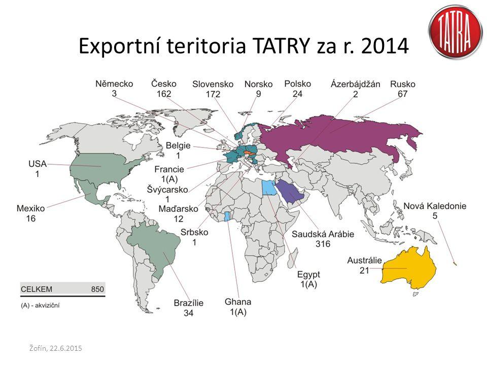 Exportní teritoria TATRY za r. 2014 Žofín, 22.6.2015