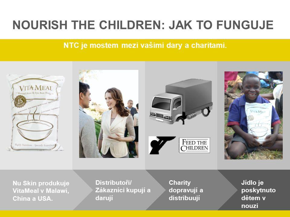 Distributoři/ Zákazníci kupují a darují Charity dopravují a distribuují Jídlo je poskytnuto dětem v nouzi Nu Skin produkuje VitaMeal v Malawi, China a USA.