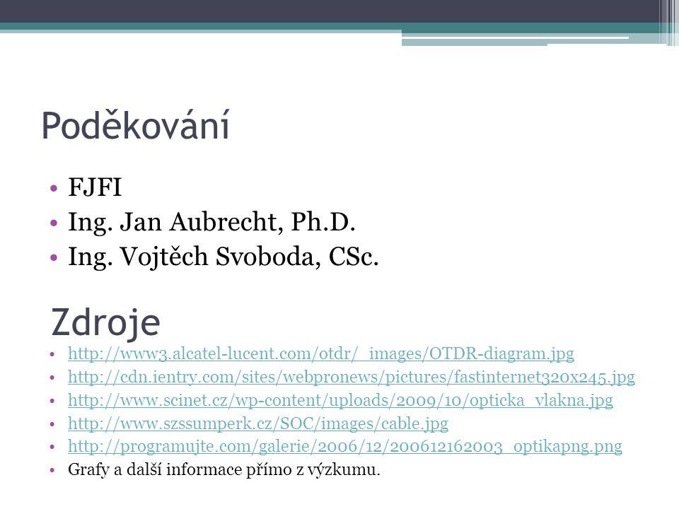 Poděkování FJFI Ing. Jan Aubrecht, Ph.D. Ing. Vojtěch Svoboda, CSc. http://www3.alcatel-lucent.com/otdr/_images/OTDR-diagram.jpg http://cdn.ientry.com
