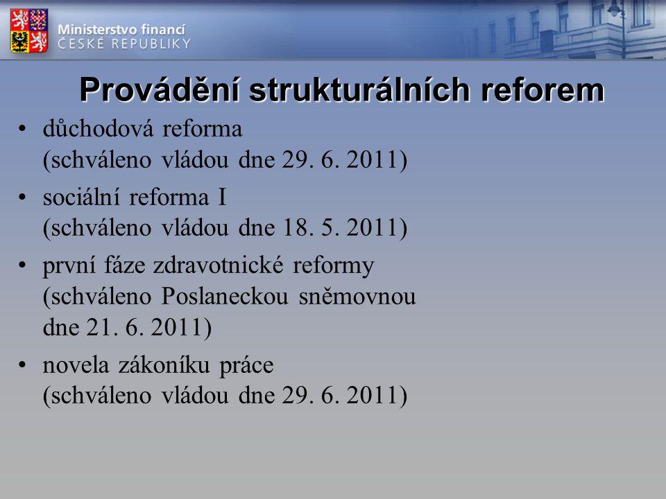 Provádění strukturálních reforem důchodová reforma (schváleno vládou dne 29.