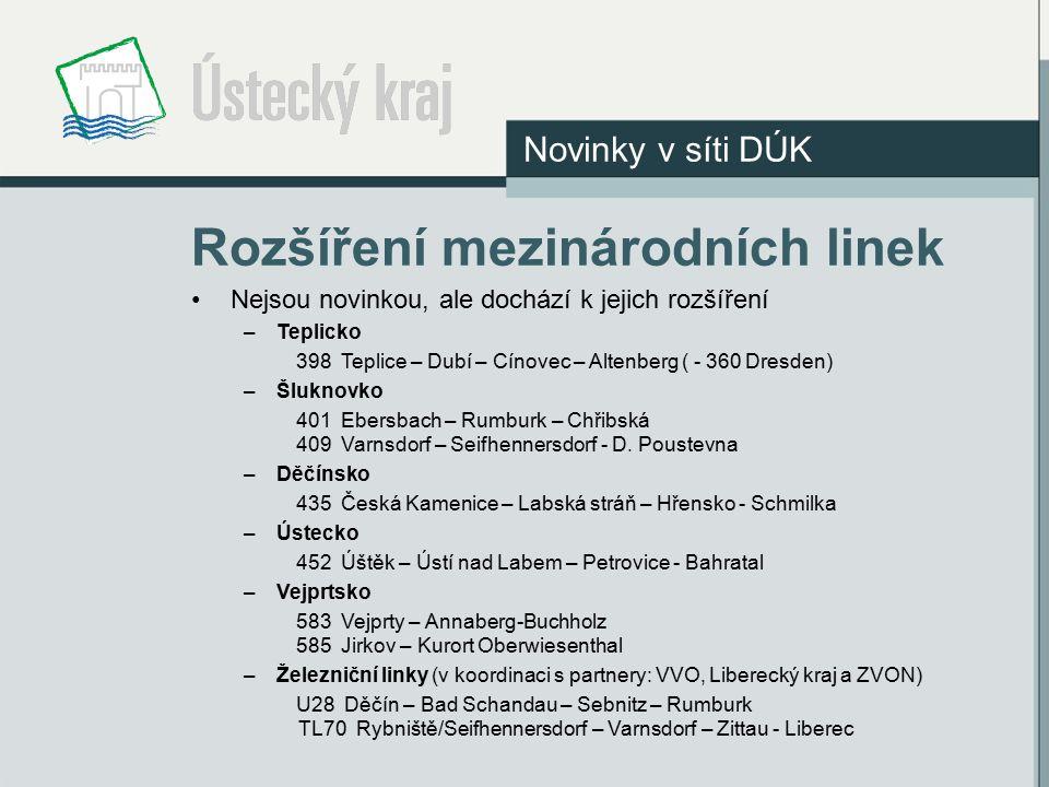 Rozšíření mezinárodních linek Nejsou novinkou, ale dochází k jejich rozšíření –Teplicko 398 Teplice – Dubí – Cínovec – Altenberg ( - 360 Dresden) –Šlu