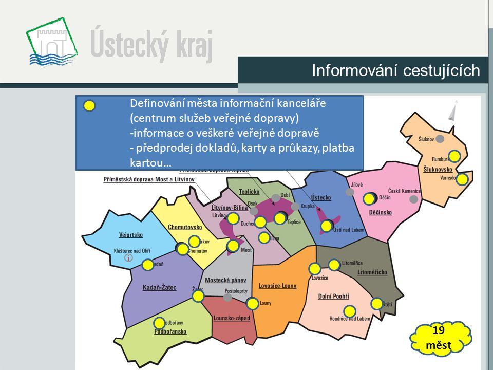 Definování města informační kanceláře (centrum služeb veřejné dopravy) -informace o veškeré veřejné dopravě - předprodej dokladů, karty a průkazy, pla