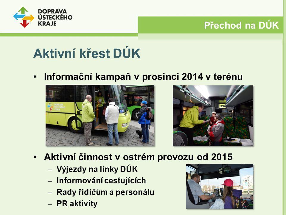 Aktivní křest DÚK Informační kampaň v prosinci 2014 v terénu Přechod na DÚK Aktivní činnost v ostrém provozu od 2015 –Výjezdy na linky DÚK –Informován