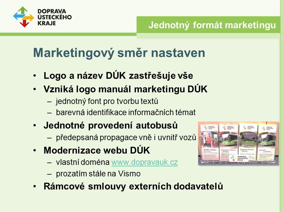Marketingový směr nastaven Logo a název DÚK zastřešuje vše Vzniká logo manuál marketingu DÚK –jednotný font pro tvorbu textů –barevná identifikace inf