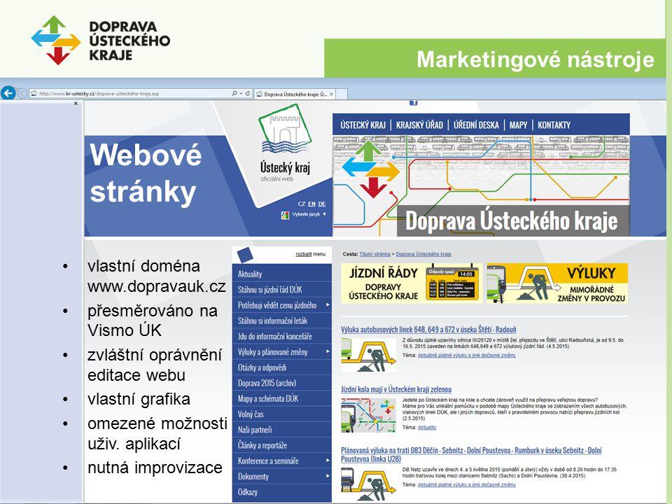 Webové stránky vlastní doména www.dopravauk.cz přesměrováno na Vismo ÚK zvláštní oprávnění editace webu vlastní grafika omezené možnosti uživ. aplikac