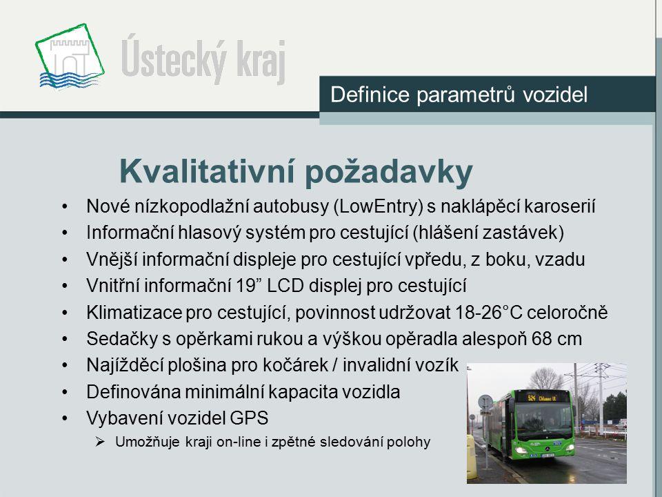 Kvalitativní požadavky Definice parametrů vozidel Nové nízkopodlažní autobusy (LowEntry) s naklápěcí karoserií Informační hlasový systém pro cestující