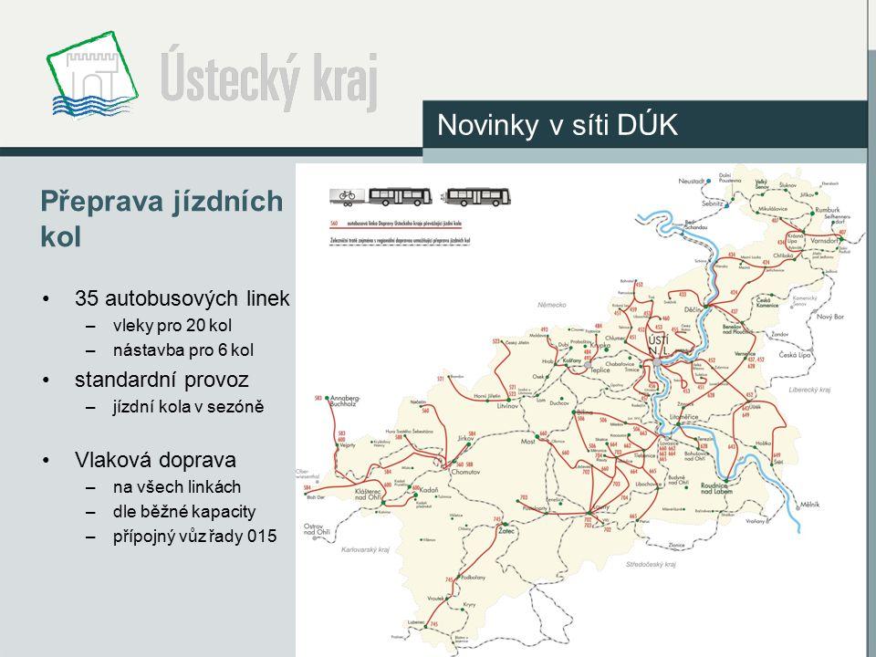 Přeprava jízdních kol Novinky v síti DÚK 35 autobusových linek –vleky pro 20 kol –nástavba pro 6 kol standardní provoz –jízdní kola v sezóně Vlaková d